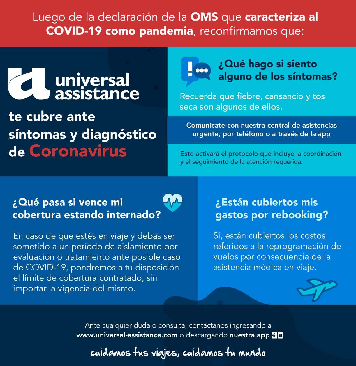 asistencia coronavirus cobertura ua