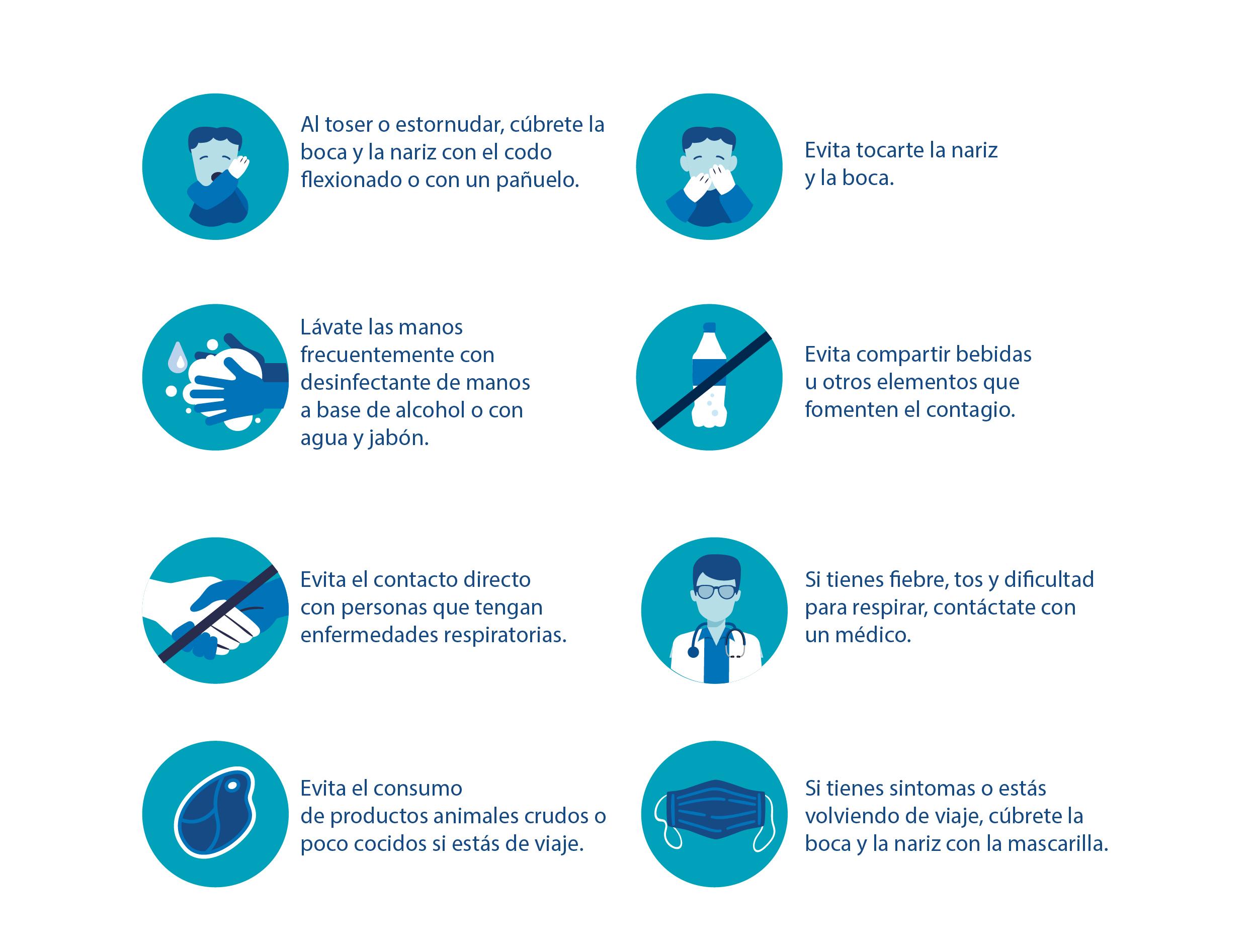 Prevencion coronavirus asistencia